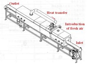 FRP連続分解装置本格的トンネル1